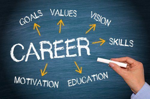 what-is-career-coaching